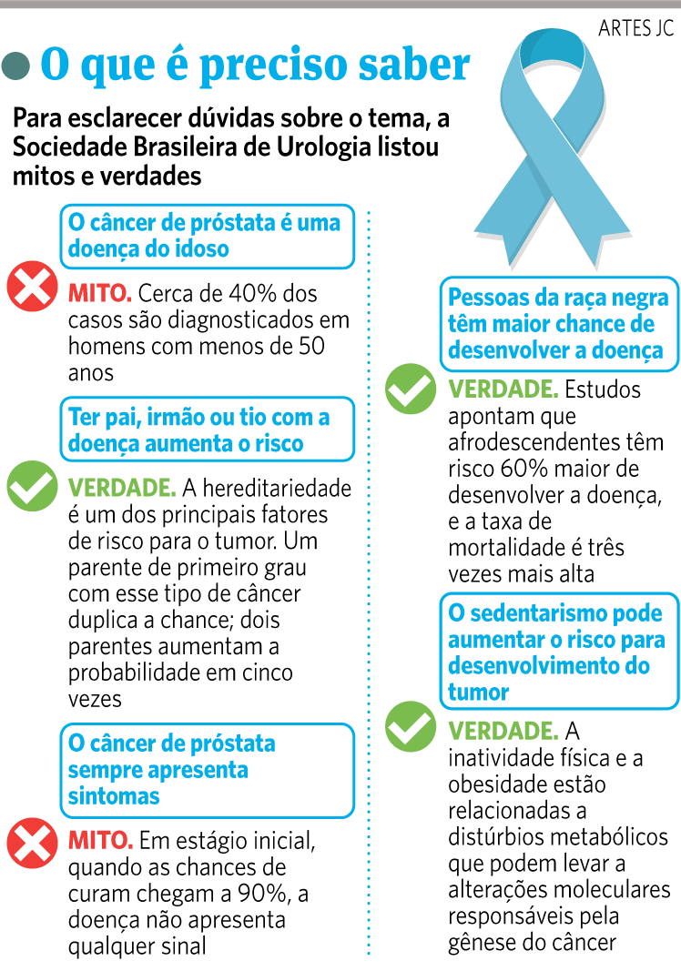 cancer de prostata o que e hpv gardasil pros and cons
