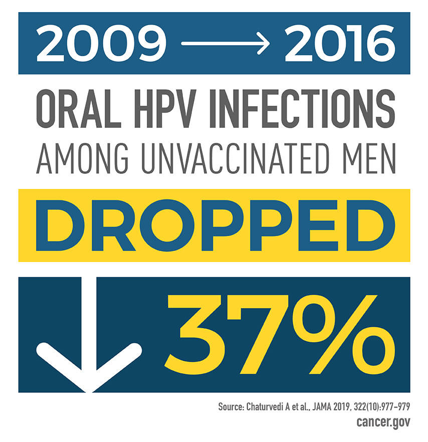 hpv vaccine cancer)