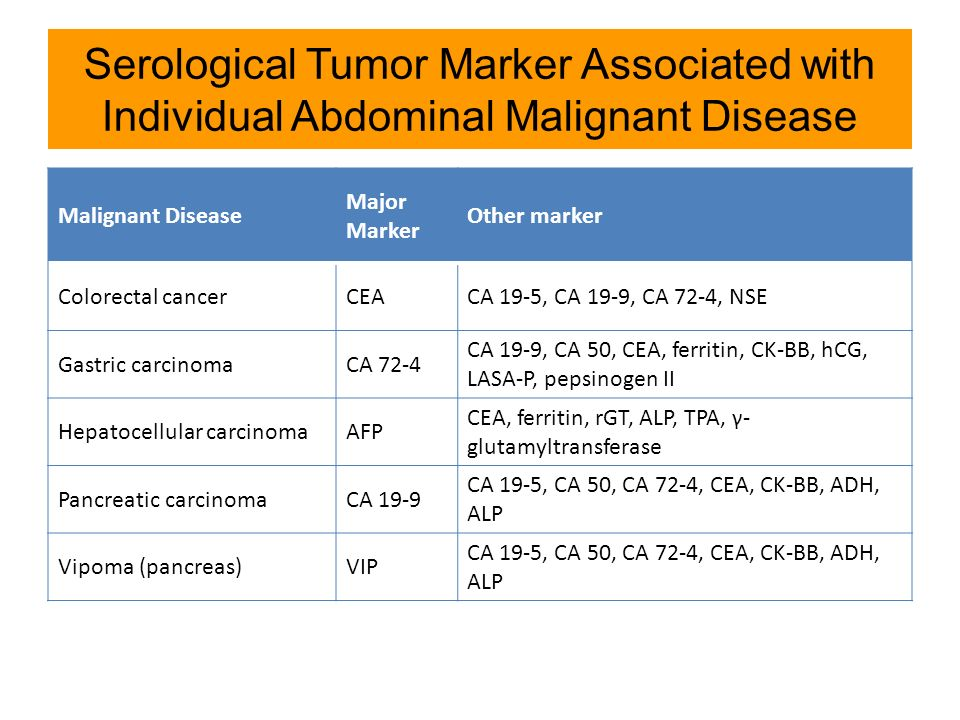 abdominal cancer markers
