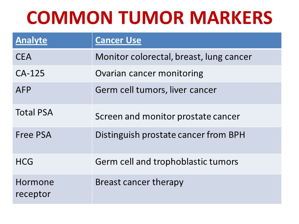 Objectives - Hepatic cancer markers
