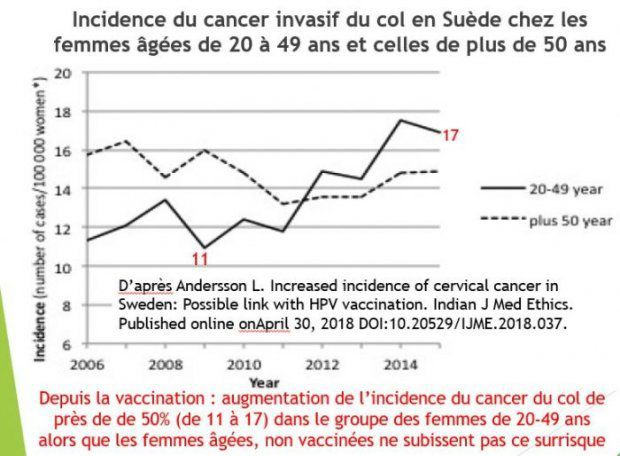 vaccin hpv risques)
