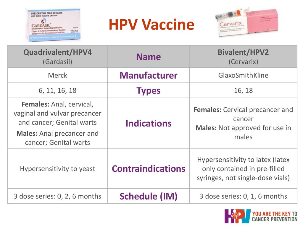 hpv vaccine new guidelines)