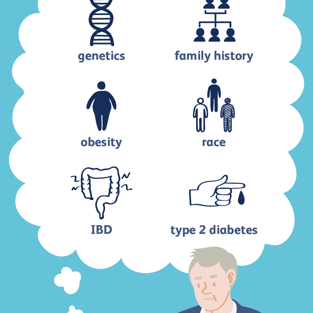 colon cancer genetic link)
