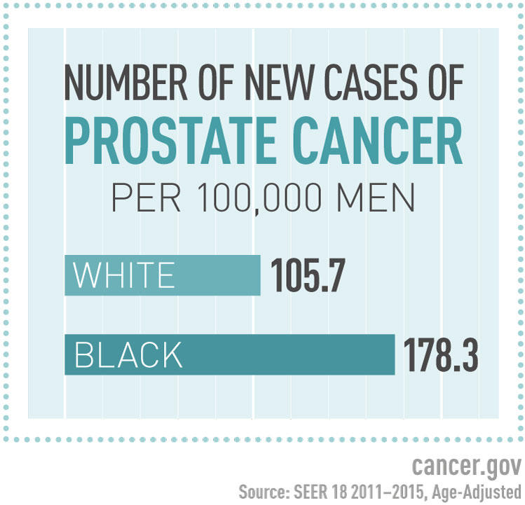 cancer de prostata ppt 2020