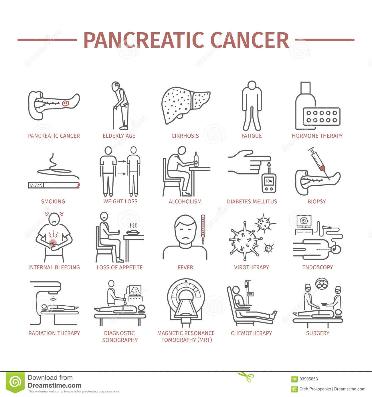 Pancreatic cancer curable