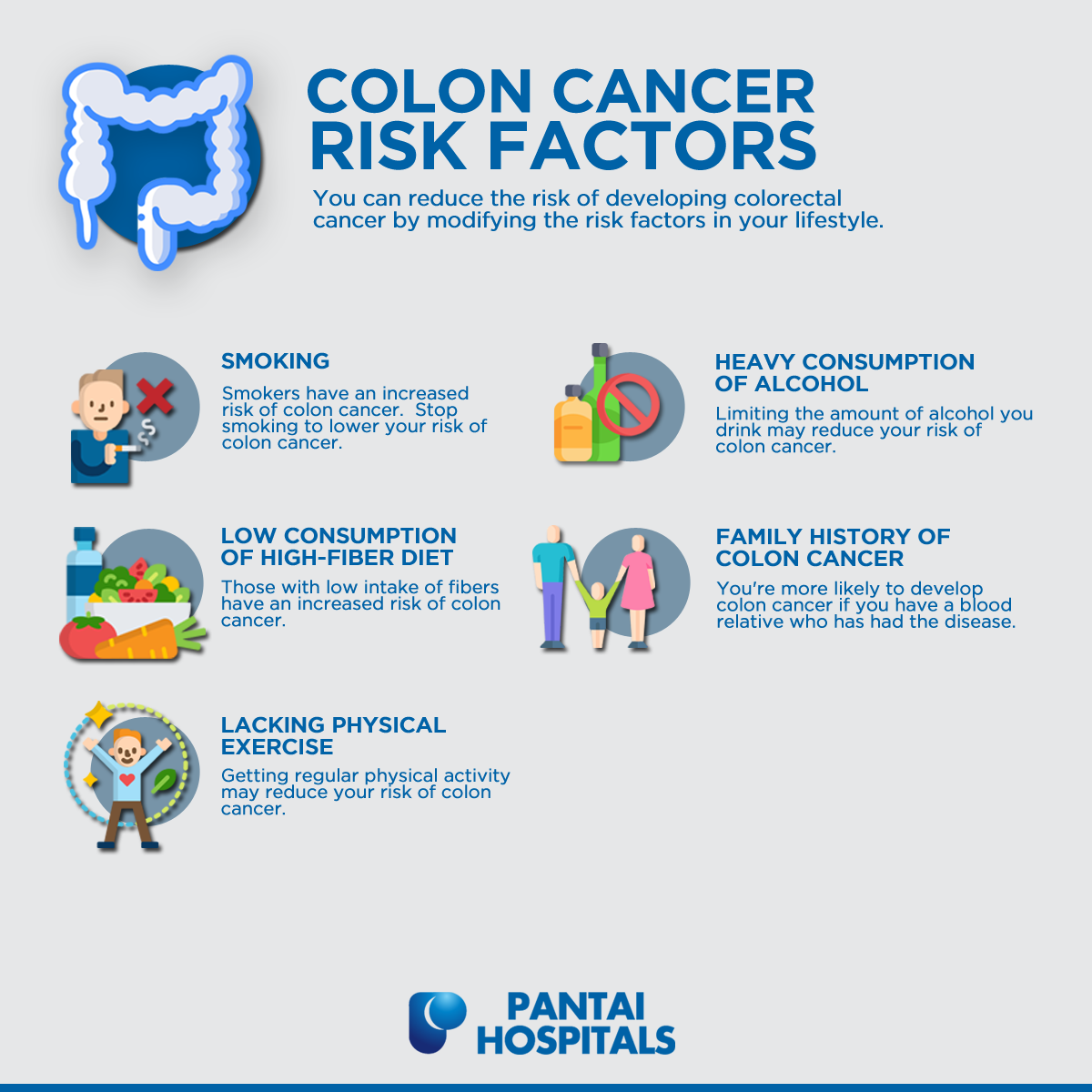 colorectal cancer and smoking)