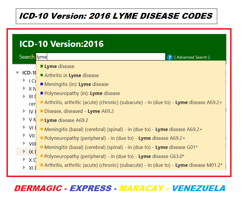Hpv positive icd 10 code