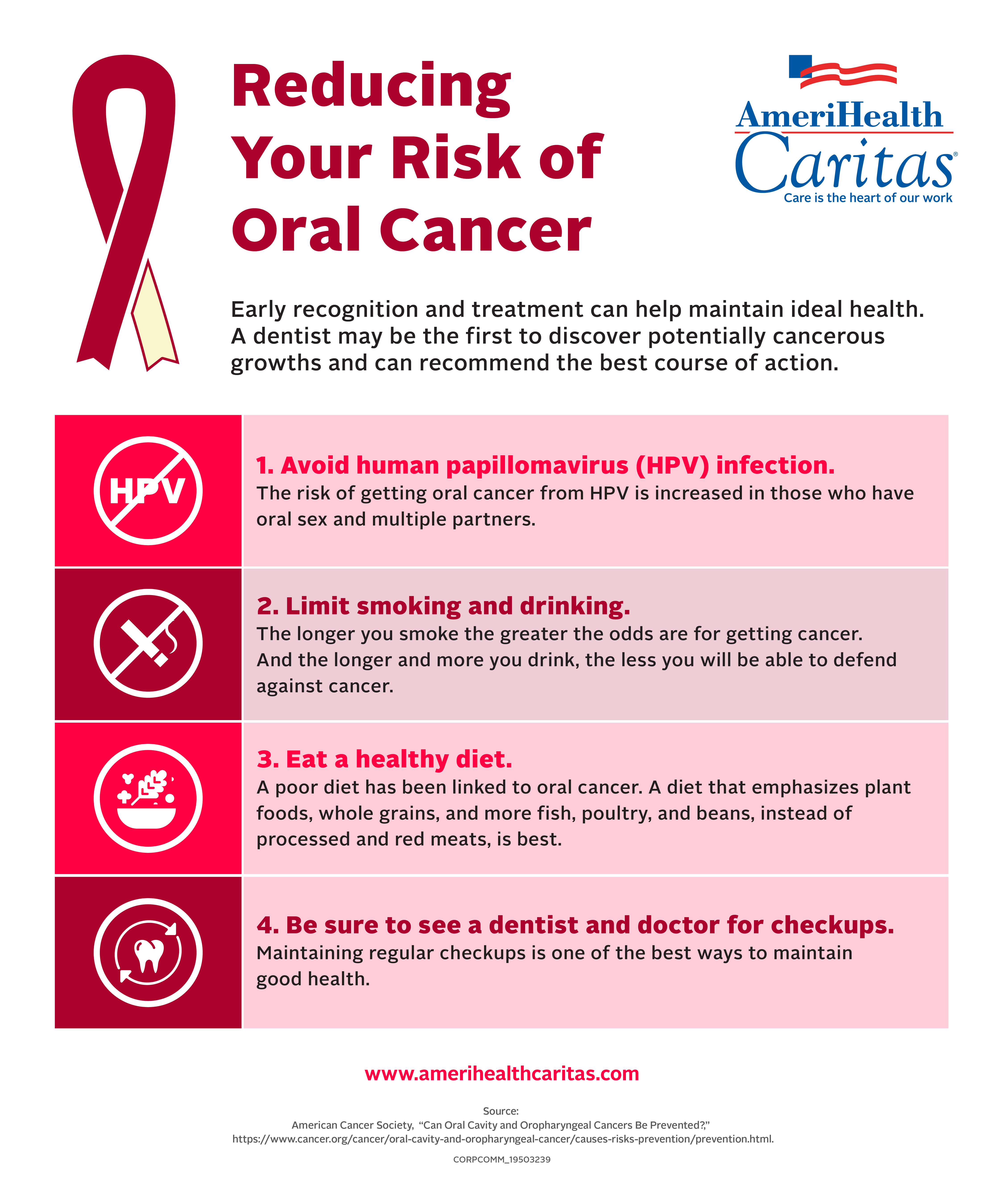 can hpv cause gum cancer