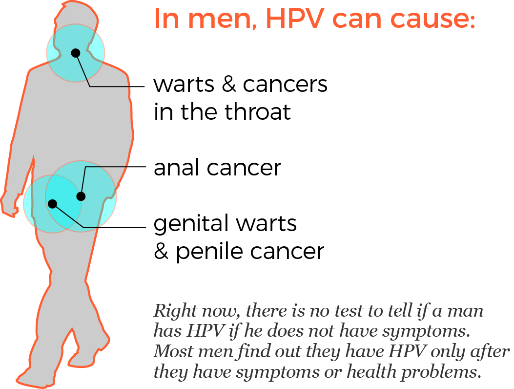 Hpv genital warts male symptoms, Mult mai mult decât documente.