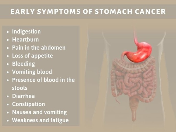 abdominal cancer pain symptom)