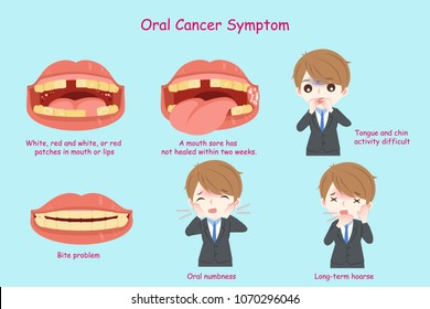 cancer bucal symptoms