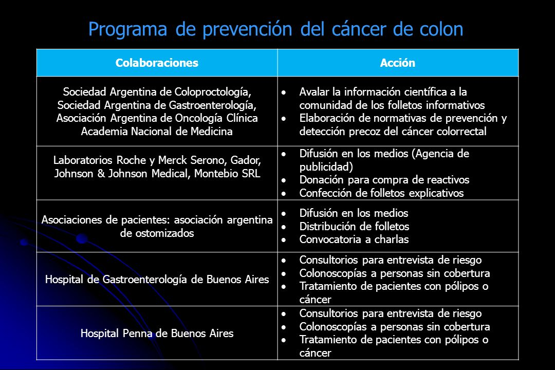 cancer de colon ppt 2020