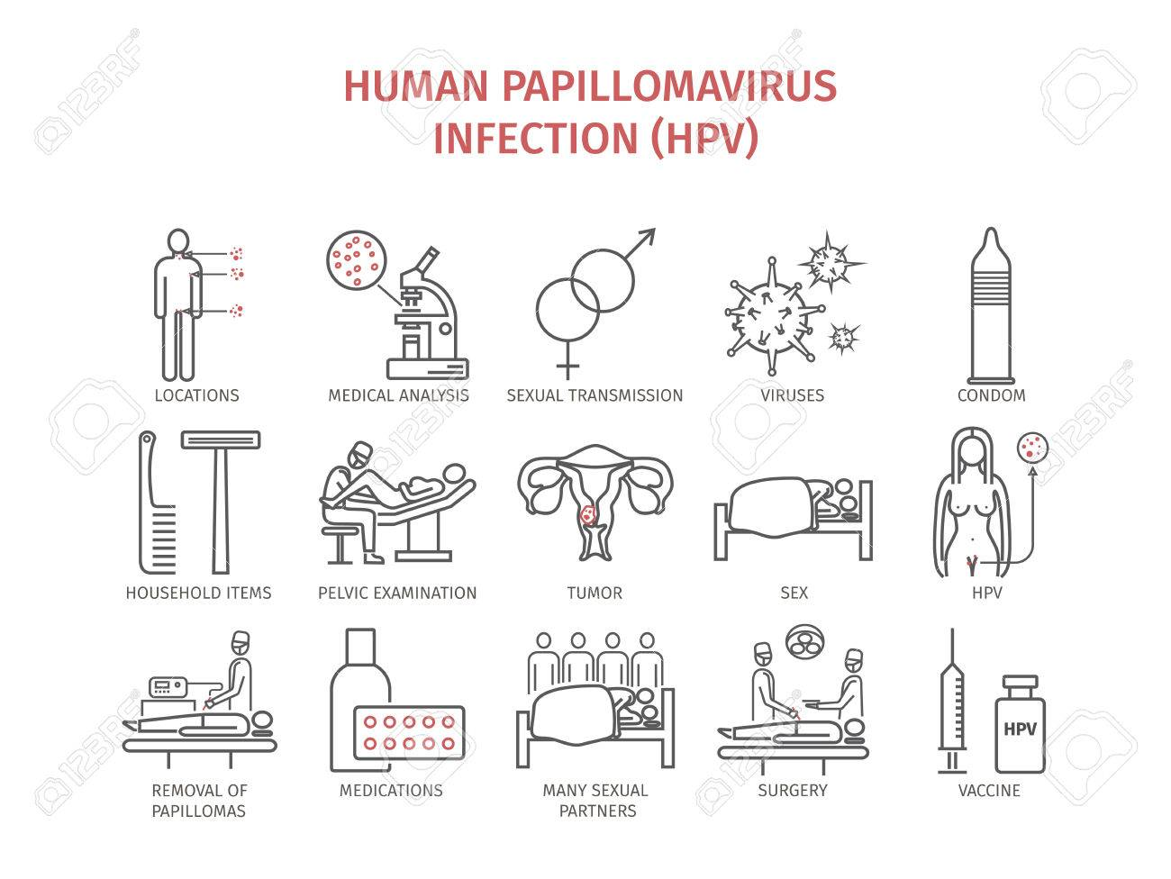 Hpv treatment pubmed, Que es un virus hpv