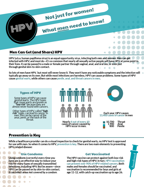 How to get rid of hpv virus in males.