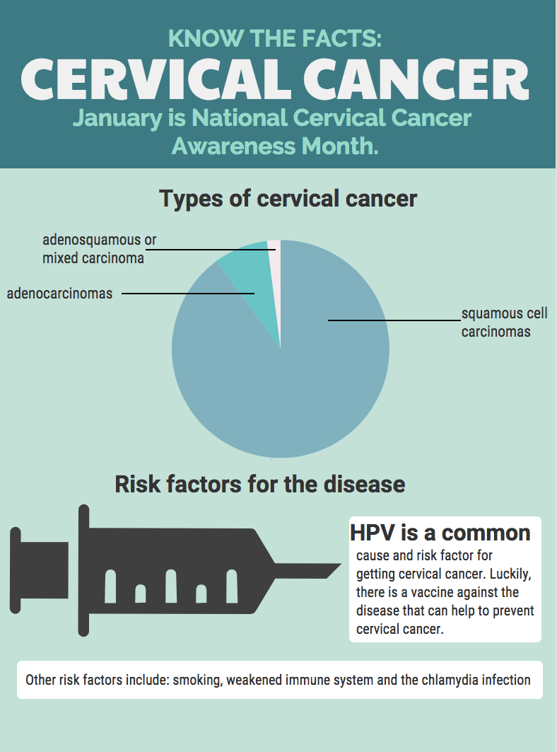 hpv cause ovarian cancer