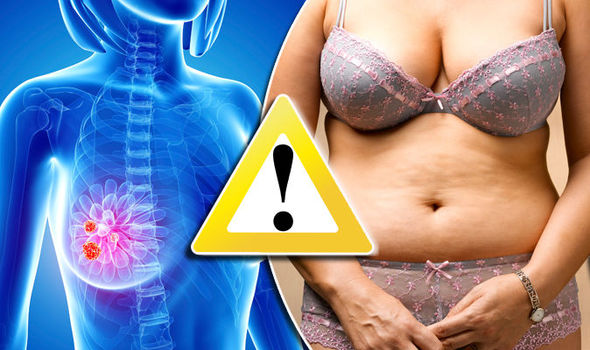 Cancer risk abdominal fat,
