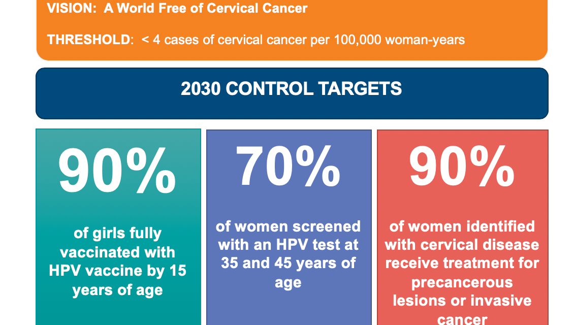 hpv and treatment