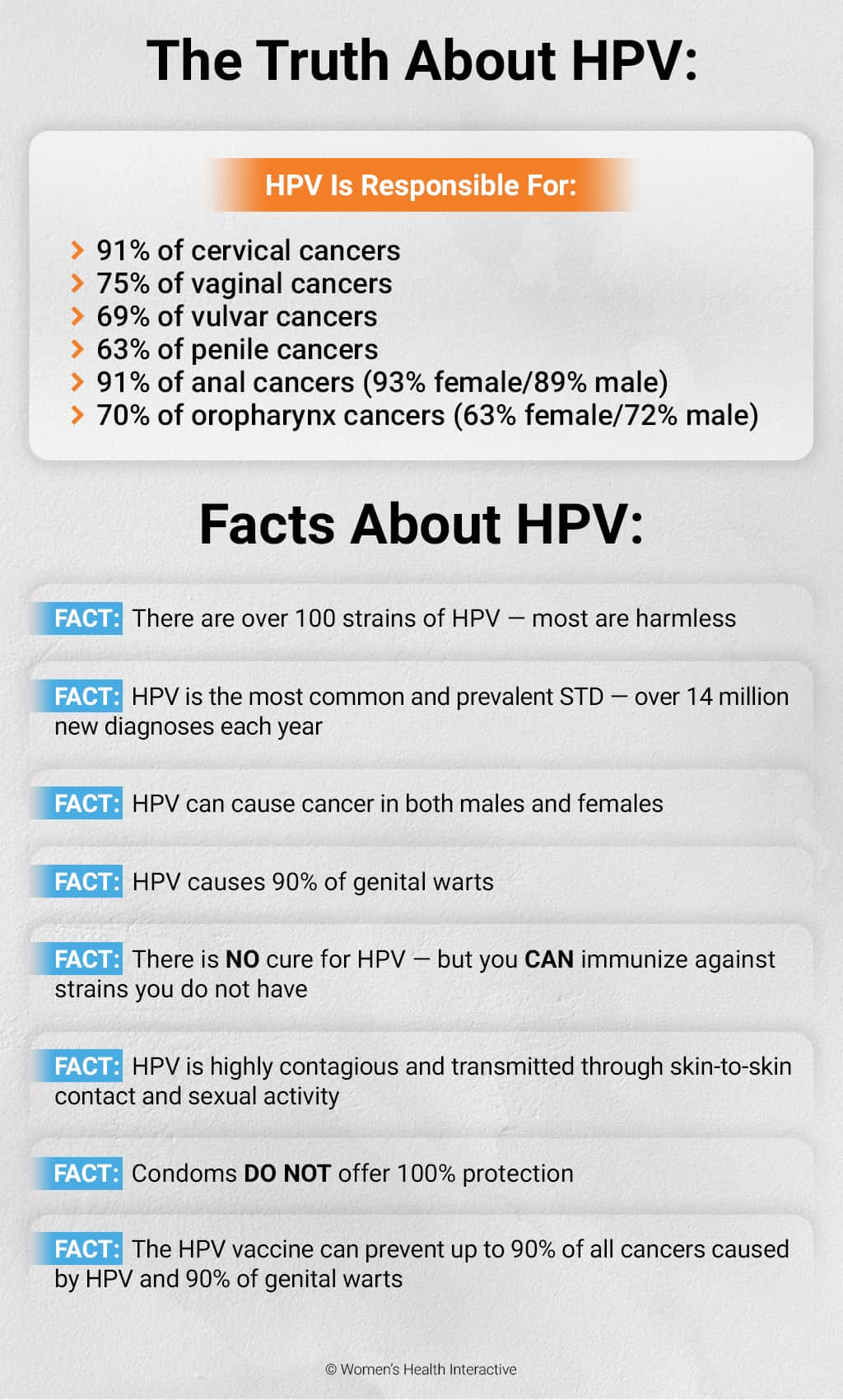 hpv gardasil pros and cons hpv virus not 16 or 18