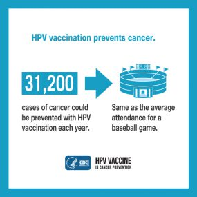 hpv and cancer link)