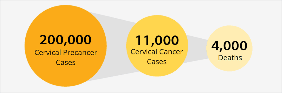 Genital hpv infection cdc fact sheet - Nasal inverted papilloma pictures