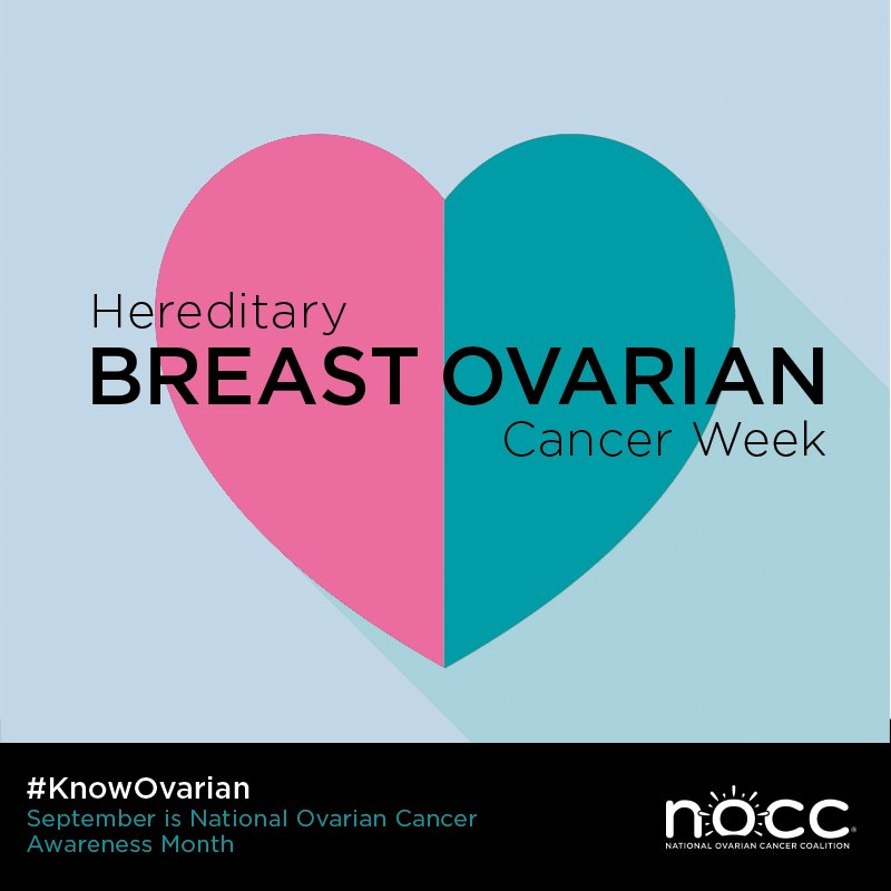 ovarian cancer is it hereditary