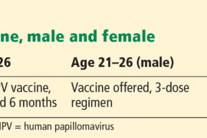 dosage of human papillomavirus vaccine)