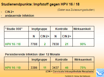 can hpv cause bowel cancer hpv virus entfernen
