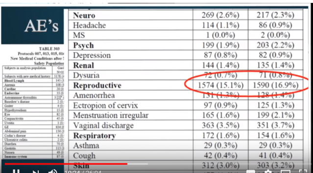 hpv vaccines+ side effects+ deaths