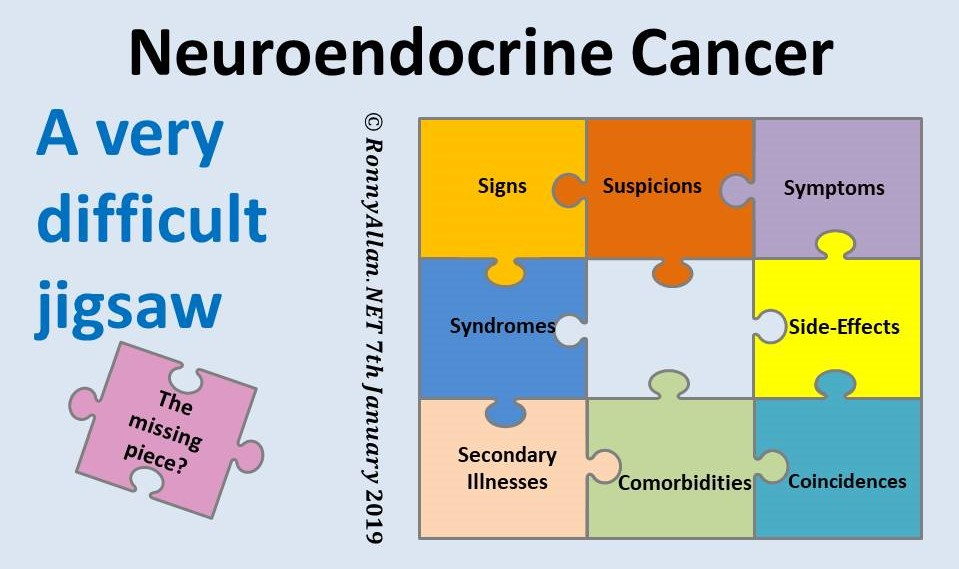 neuroendocrine cancer is